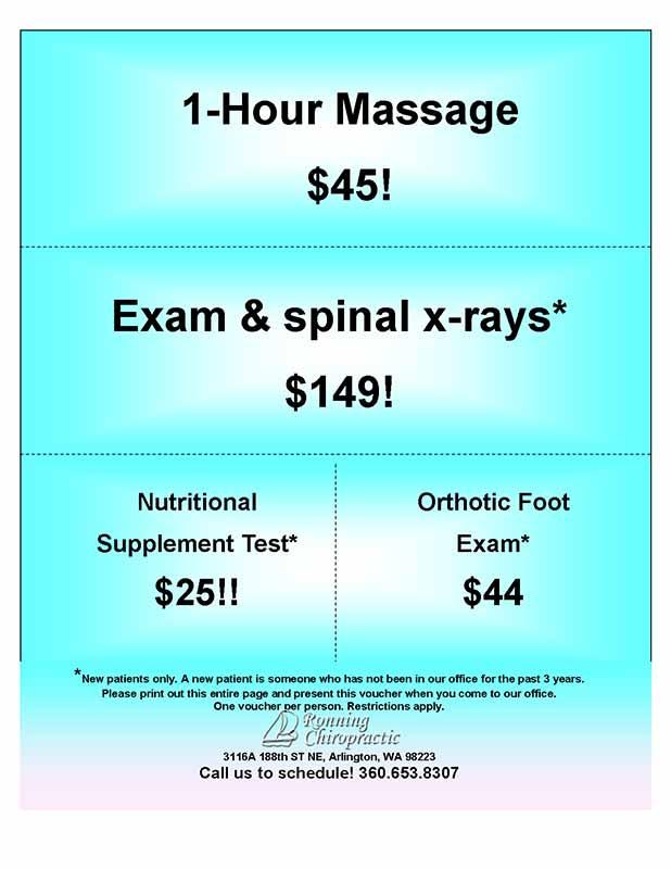 Chiropractor Arlington WA Website Coupons